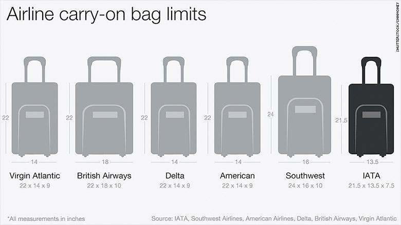 537af2dbbf Check Carry-On Size Limits When Flying on International Airlines ...