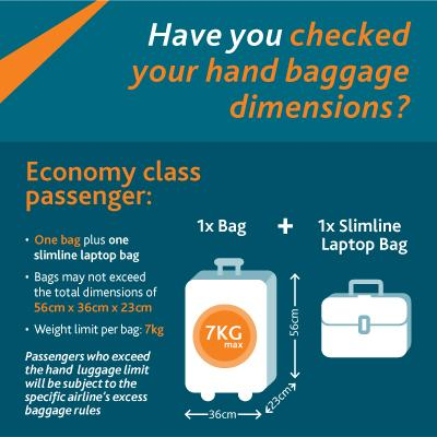 Luggage weight restrictions best luggage reviews 2017 for Cabin bag weight limit emirates